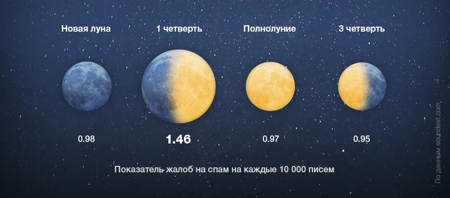 Aspro:planets