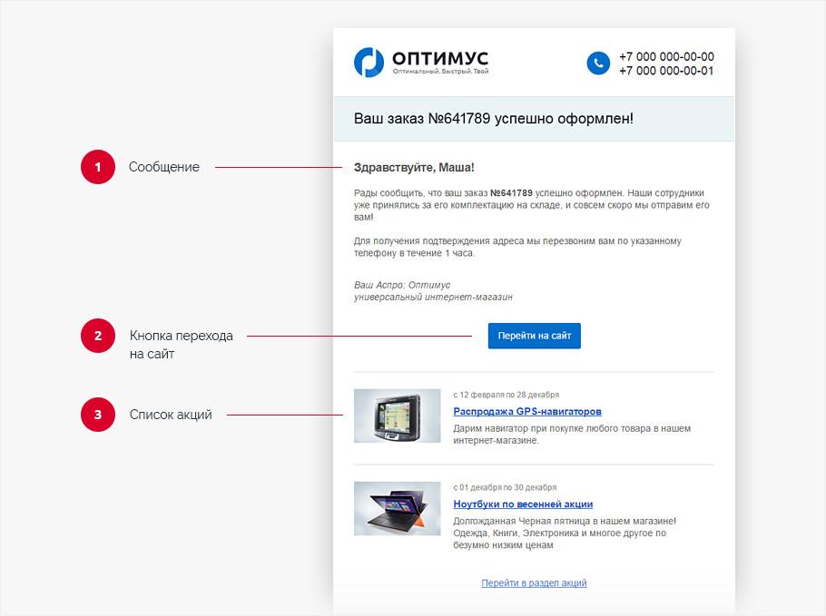 Aspro: Optimus